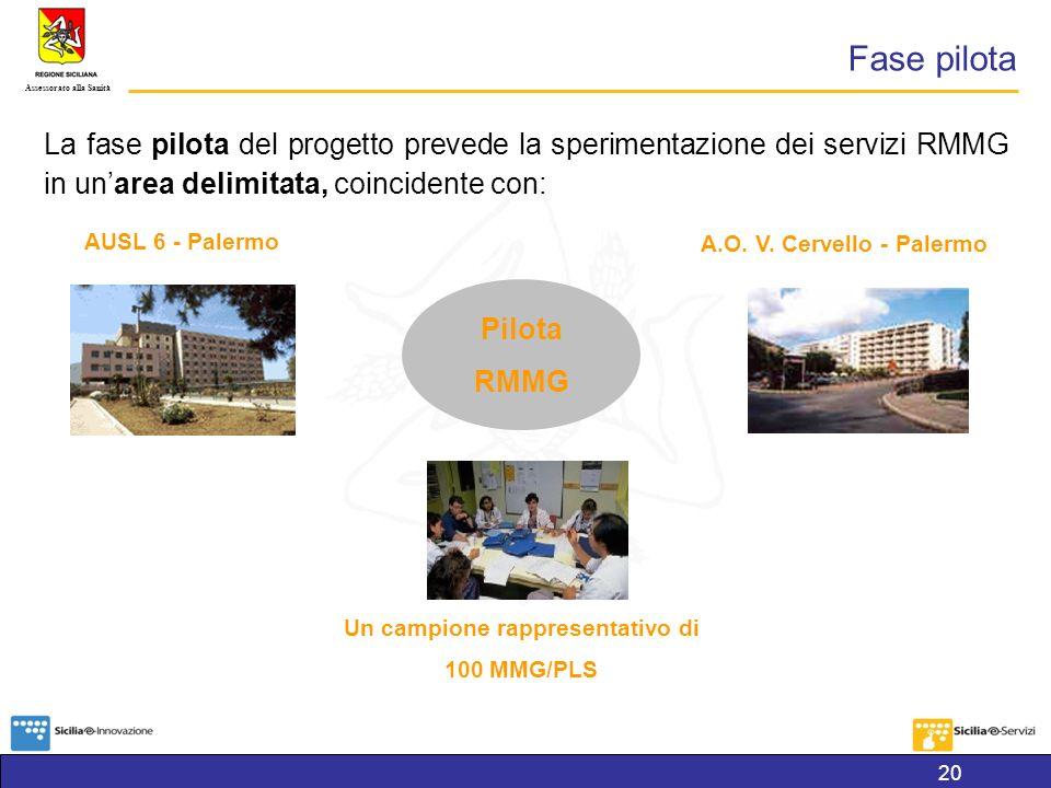 Assessorato alla Sanità 20 La fase pilota del progetto prevede la sperimentazione dei servizi RMMG in unarea delimitata, coincidente con: Fase pilota AUSL 6 - Palermo A.O.