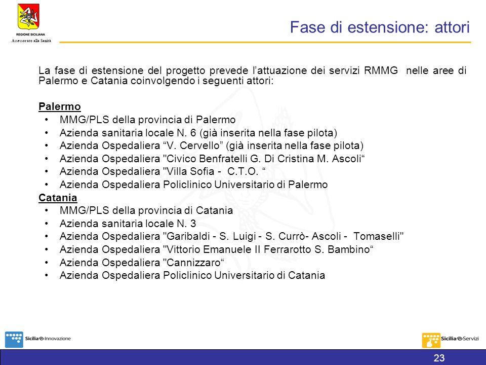 Assessorato alla Sanità La fase di estensione del progetto prevede lattuazione dei servizi RMMG nelle aree di Palermo e Catania coinvolgendo i seguenti attori: Palermo MMG/PLS della provincia di Palermo Azienda sanitaria locale N.