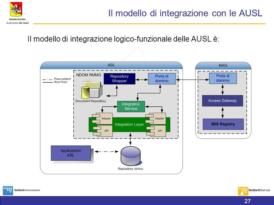 Assessorato alla Sanità Il modello di integrazione con le AUSL Il modello di integrazione logico-funzionale delle AUSL è: 27