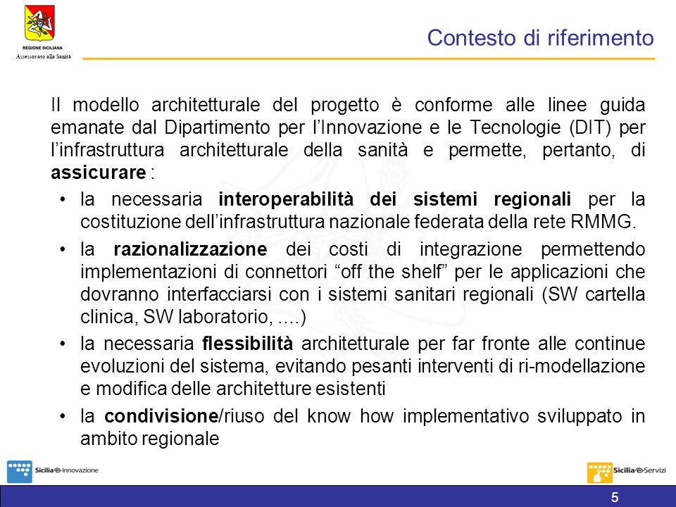 Assessorato alla Sanità Il modello architetturale del progetto è conforme alle linee guida emanate dal Dipartimento per lInnovazione e le Tecnologie (DIT) per linfrastruttura architetturale della sanità e permette, pertanto, di assicurare : la necessaria interoperabilità dei sistemi regionali per la costituzione dellinfrastruttura nazionale federata della rete RMMG.