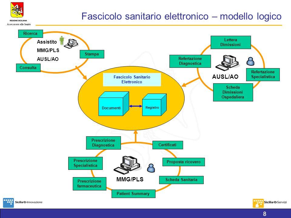 Assessorato alla Sanità Fascicolo sanitario elettronico – Le componenti Il Fascicolo Sanitario è costituito da tre componenti: lAccess Gateway lInfobroker Individuale Sanitario (IBIS -Registry) Il Document Repository 9
