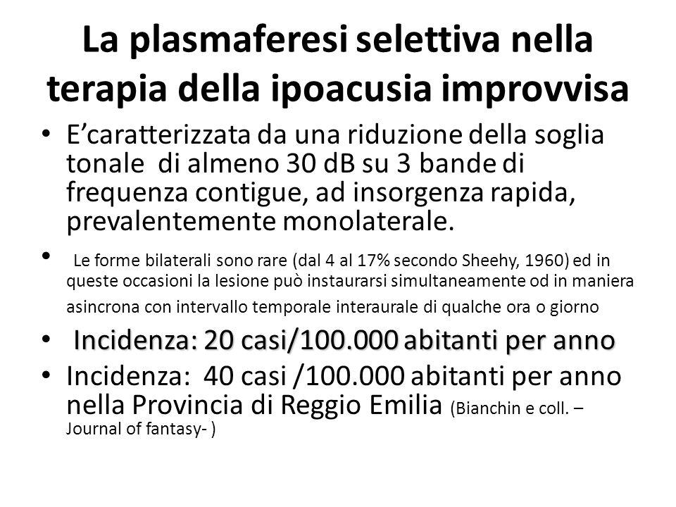 La plasmaferesi selettiva nella terapia della ipoacusia improvvisa Ecaratterizzata da una riduzione della soglia tonale di almeno 30 dB su 3 bande di frequenza contigue, ad insorgenza rapida, prevalentemente monolaterale.