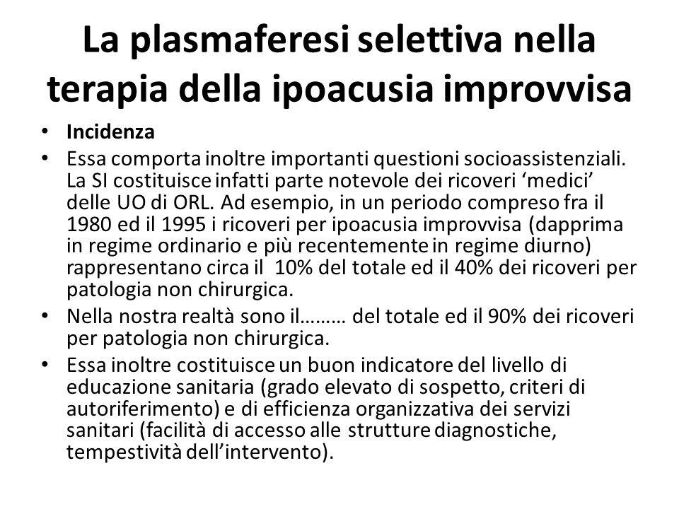 La plasmaferesi selettiva nella terapia della ipoacusia improvvisa Incidenza Essa comporta inoltre importanti questioni socioassistenziali.