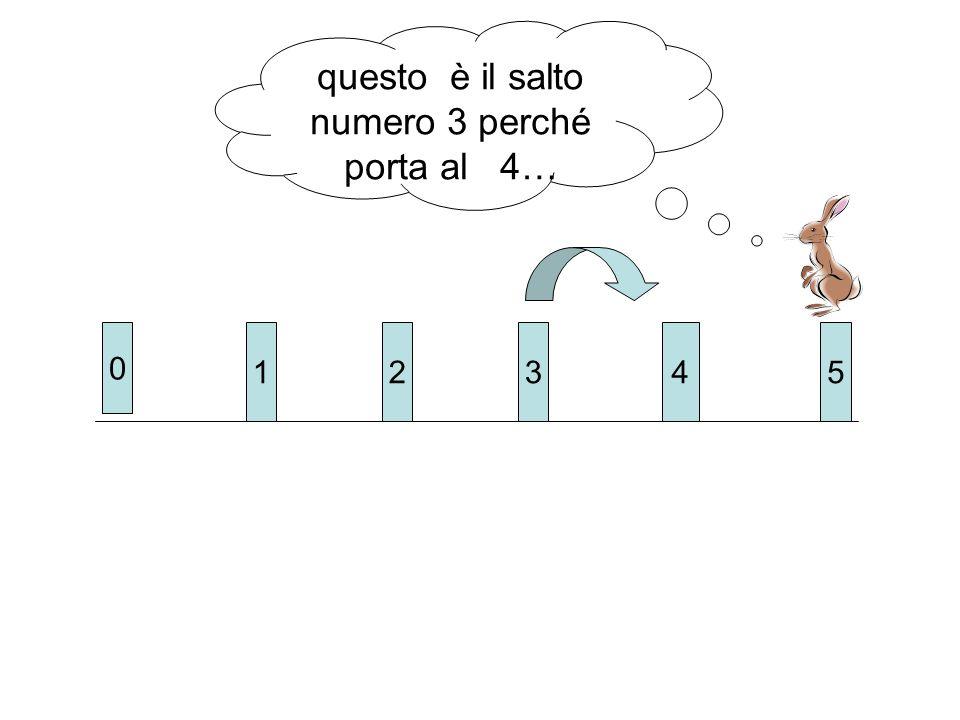 Metodo analogico è comprendere con il cuore www.camillobortolato.it