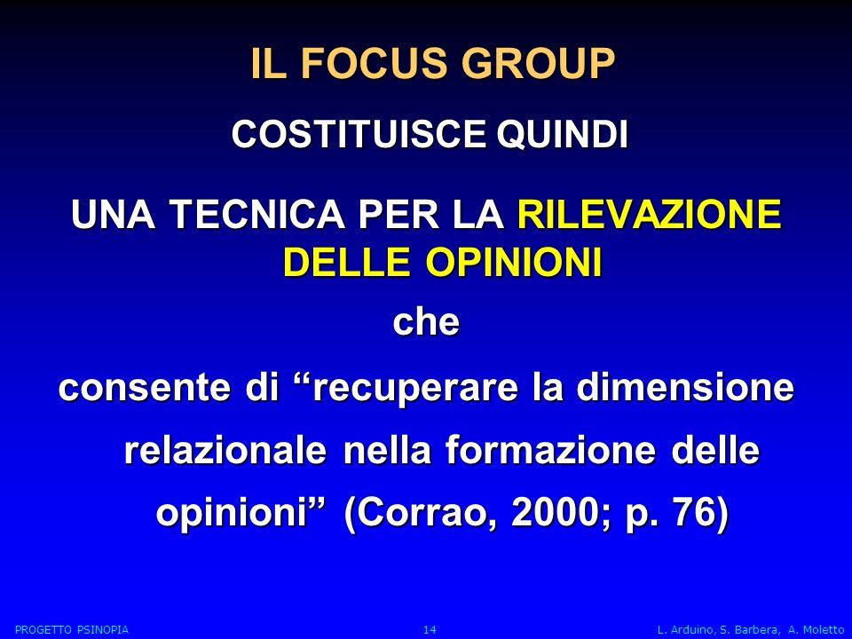 IL FOCUS GROUP UNA TECNICA PER LA RILEVAZIONE DELLE OPINIONI che consente di recuperare la dimensione relazionale nella formazione delle opinioni (Corrao, 2000; p.