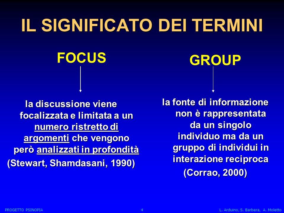 IL SIGNIFICATO DEI TERMINI la discussione viene focalizzata e limitata a un numero ristretto di argomenti che vengono però analizzati in profondità (Stewart, Shamdasani, 1990) la fonte di informazione non è rappresentata da un singolo individuo ma da un gruppo di individui in interazione reciproca (Corrao, 2000) FOCUS GROUP PROGETTO PSINOPIA 4 L.