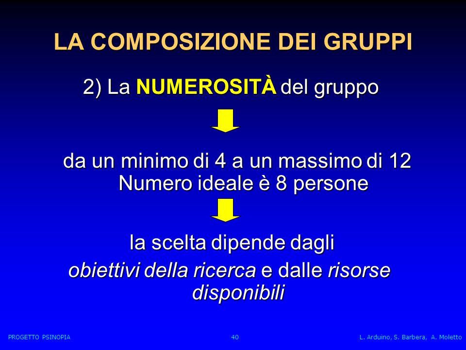 2) La NUMEROSITÀ del gruppo da un minimo di 4 a un massimo di 12 Numero ideale è 8 persone la scelta dipende dagli la scelta dipende dagli obiettivi della ricerca e dalle risorse disponibili LA COMPOSIZIONE DEI GRUPPI PROGETTO PSINOPIA 40 L.