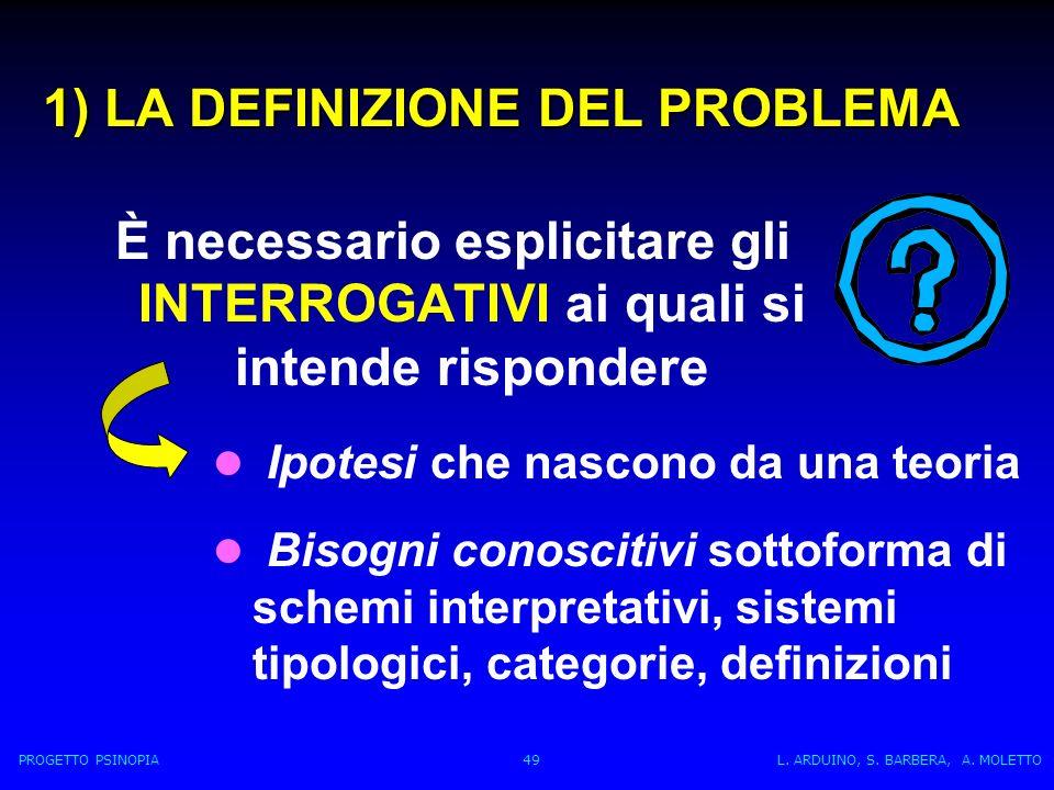 1) LA DEFINIZIONE DEL PROBLEMA È necessario esplicitare gli INTERROGATIVI ai quali si intende rispondere Ipotesi che nascono da una teoria Bisogni conoscitivi sottoforma di schemi interpretativi, sistemi tipologici, categorie, definizioni PROGETTO PSINOPIA 49 L.