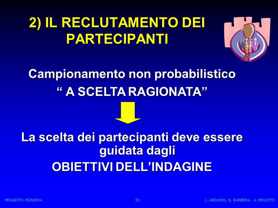 2) IL RECLUTAMENTO DEI PARTECIPANTI La scelta dei partecipanti deve essere guidata dagli OBIETTIVI DELLINDAGINE Campionamento non probabilistico A SCELTA RAGIONATA A SCELTA RAGIONATA PROGETTO PSINOPIA 52 L.