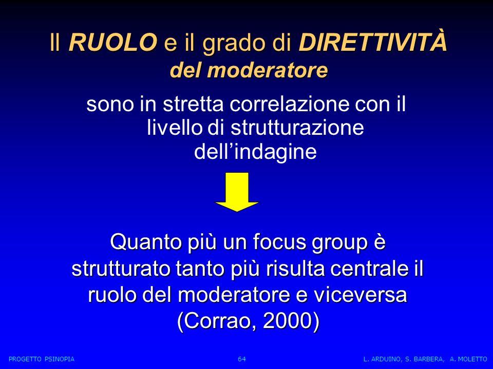 Il RUOLO e il grado di DIRETTIVITÀ del moderatore sono in stretta correlazione con il livello di strutturazione dellindagine Quanto più un focus group è strutturato tanto più risulta centrale il ruolo del moderatore e viceversa (Corrao, 2000) PROGETTO PSINOPIA 64 L.