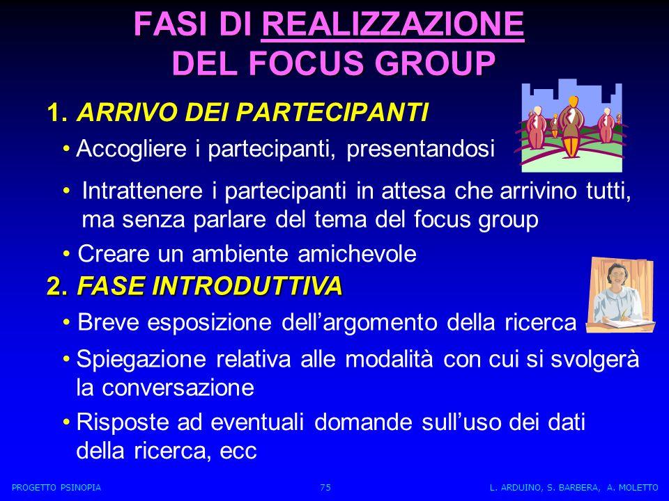 FASI DI REALIZZAZIONE DEL FOCUS GROUP 1.