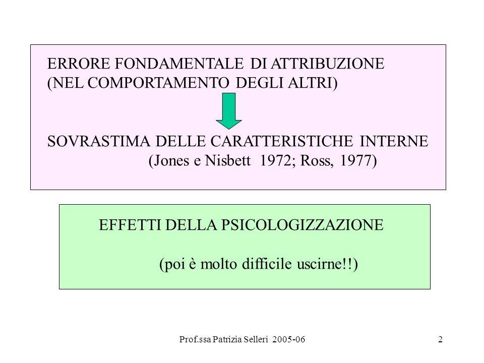 Prof.ssa Patrizia Selleri 2005-062 ERRORE FONDAMENTALE DI ATTRIBUZIONE (NEL COMPORTAMENTO DEGLI ALTRI) SOVRASTIMA DELLE CARATTERISTICHE INTERNE (Jones