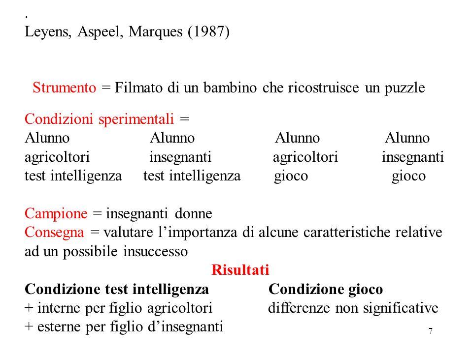 Prof.ssa Patrizia Selleri 2005-068 Paradigmi di Ricerca della N.di I.