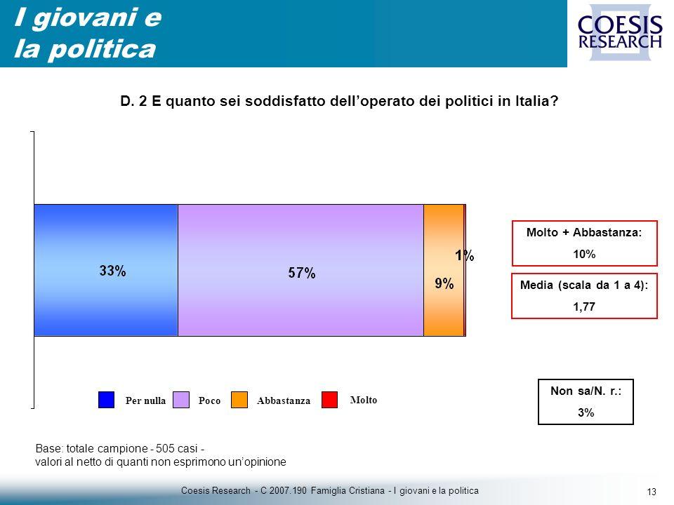 13 Coesis Research - C 2007.190 Famiglia Cristiana - I giovani e la politica D.