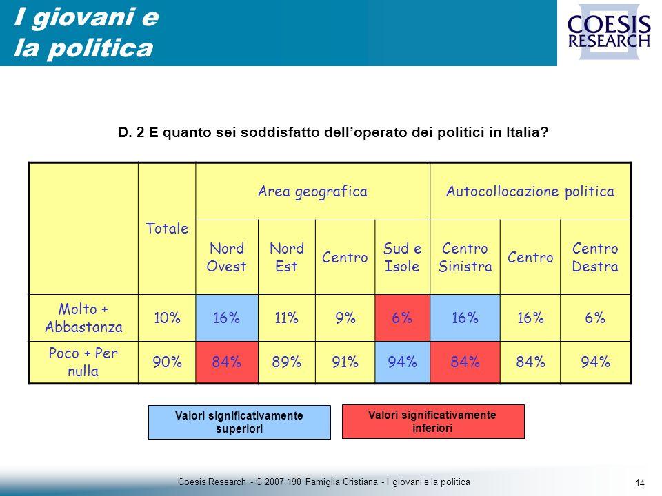 14 Coesis Research - C 2007.190 Famiglia Cristiana - I giovani e la politica D.