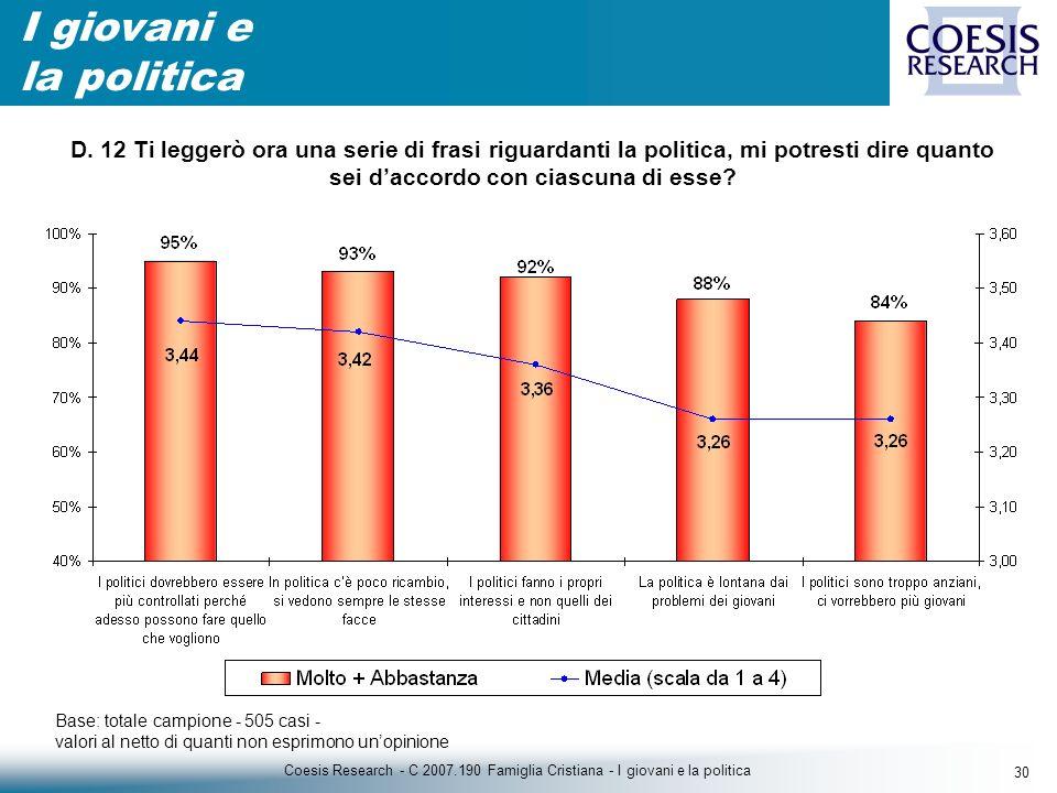 30 Coesis Research - C 2007.190 Famiglia Cristiana - I giovani e la politica D.