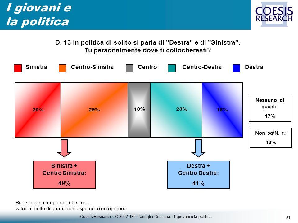 31 Coesis Research - C 2007.190 Famiglia Cristiana - I giovani e la politica D.