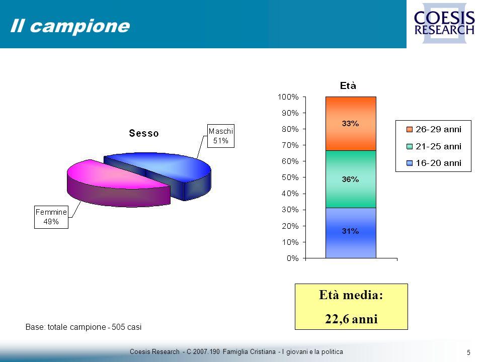 5 Coesis Research - C 2007.190 Famiglia Cristiana - I giovani e la politica Base: totale campione - 505 casi Età media: 22,6 anni Il campione