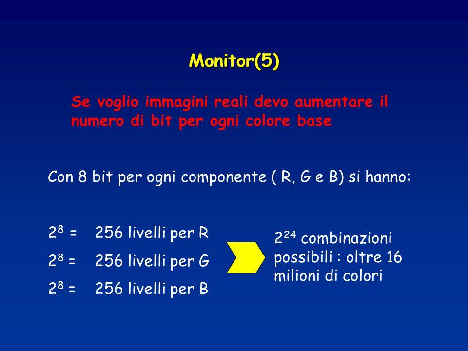 Monitor(5) Se voglio immagini reali devo aumentare il numero di bit per ogni colore base Con 8 bit per ogni componente ( R, G e B) si hanno: 2 8 =256 livelli per R 2 8 =256 livelli per G 2 8 = 256 livelli per B 2 24 combinazioni possibili : oltre 16 milioni di colori