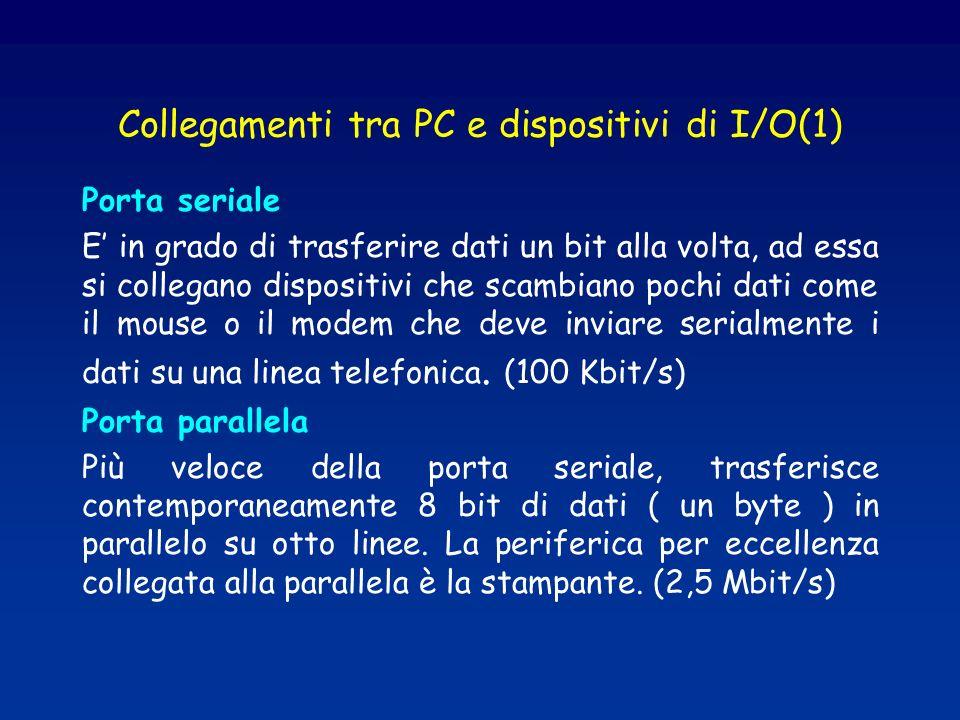 Collegamenti tra PC e dispositivi di I/O(1) Porta seriale E in grado di trasferire dati un bit alla volta, ad essa si collegano dispositivi che scambi
