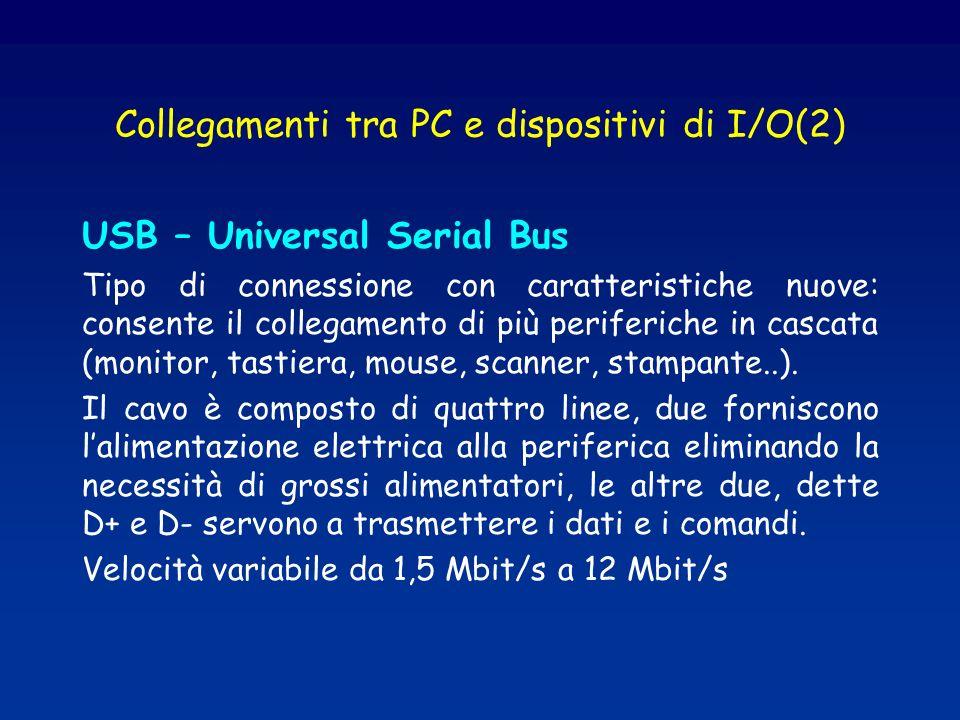 Collegamenti tra PC e dispositivi di I/O(2) USB – Universal Serial Bus Tipo di connessione con caratteristiche nuove: consente il collegamento di più