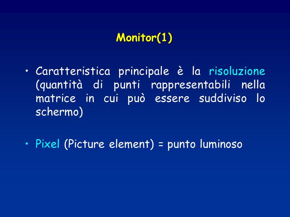 Monitor(1) Caratteristica principale è la risoluzione (quantità di punti rappresentabili nella matrice in cui può essere suddiviso lo schermo) Pixel (Picture element) = punto luminoso
