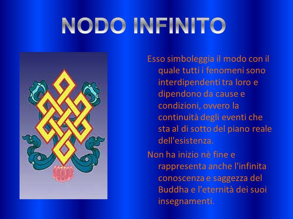 Esso simboleggia il modo con il quale tutti i fenomeni sono interdipendenti tra loro e dipendono da cause e condizioni, ovvero la continuità degli eve