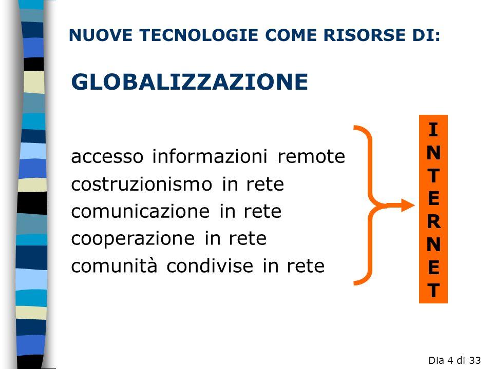 NUOVE TECNOLOGIE COME RISORSE DI: GLOBALIZZAZIONE accesso informazioni remote INTERNETINTERNET costruzionismo in rete comunicazione in rete cooperazione in rete comunità condivise in rete Dia 4 di 33