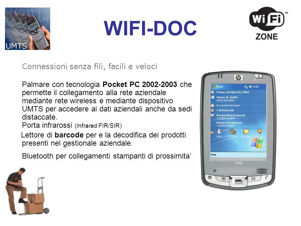WIFI-DOC Connessioni senza fili, facili e veloci Palmare con tecnologia Pocket PC 2002-2003 che permette il collegamento alla rete aziendale mediante rete wireless e mediante dispositivo UMTS per accedere ai dati aziendali anche da sedi distaccate.