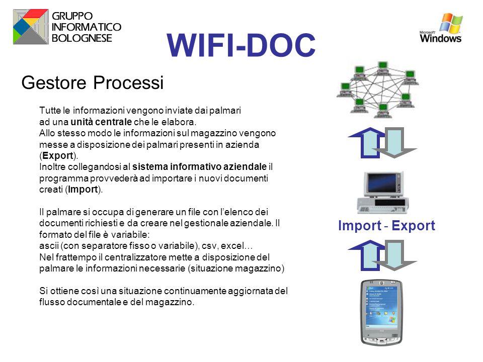 WIFI-DOC Gestore Processi Tutte le informazioni vengono inviate dai palmari ad una unità centrale che le elabora. Allo stesso modo le informazioni sul