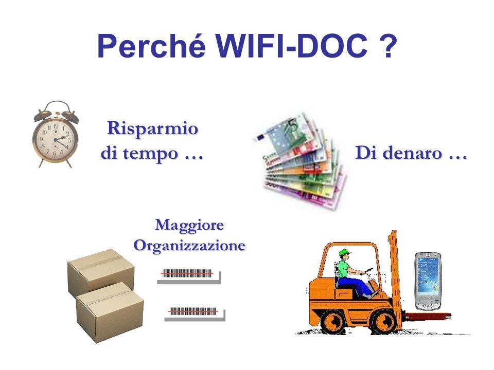 Perché WIFI-DOC Risparmio di tempo … Di denaro … Maggiore Organizzazione