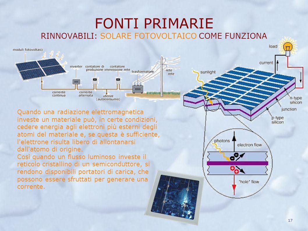 FONTI PRIMARIE RINNOVABILI: SOLARE - TECNOLOGIE L'energia solare può essere utilizzata per generare elettricità (fotovoltaico) o per generare calore (