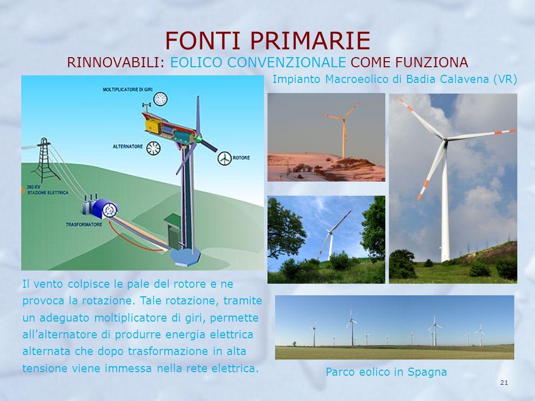 FONTI PRIMARIE RINNOVABILI: EOLICO - TECNOLOGIE L'energia solare immagazzinata nel vento può essere sfruttata principalmente tramite due tecnologie. E