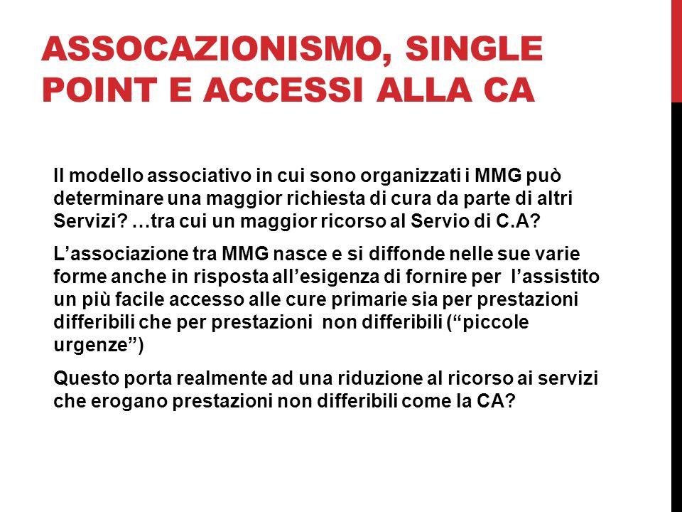 ASSOCAZIONISMO, SINGLE POINT E ACCESSI ALLA CA Il modello associativo in cui sono organizzati i MMG può determinare una maggior richiesta di cura da p