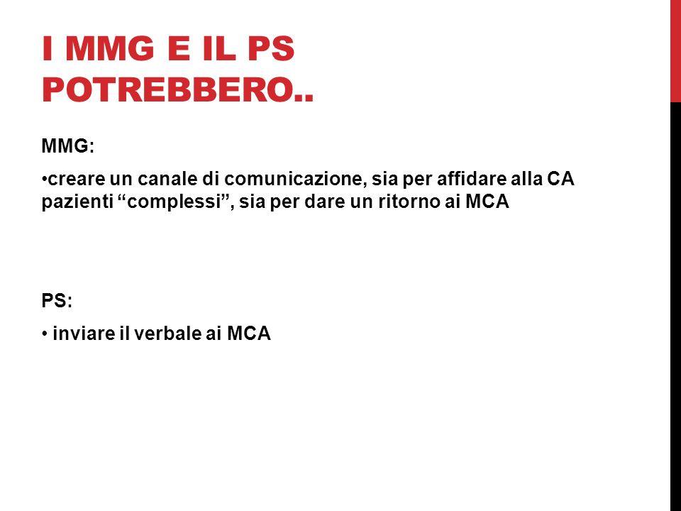 I MMG E IL PS POTREBBERO.. MMG: creare un canale di comunicazione, sia per affidare alla CA pazienti complessi, sia per dare un ritorno ai MCA PS: inv