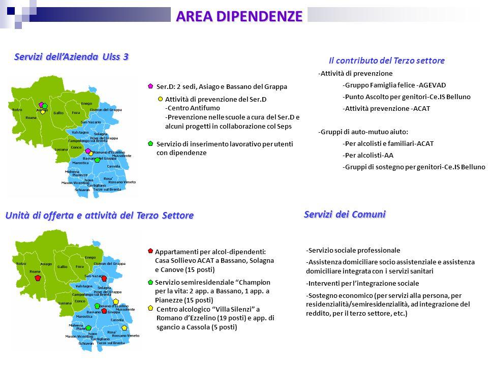 AREA DIPENDENZE Unità di offerta e attività del Terzo Settore Servizi dei Comuni Servizi dellAzienda Ulss 3 Ser.D: 2 sedi, Asiago e Bassano del Grappa