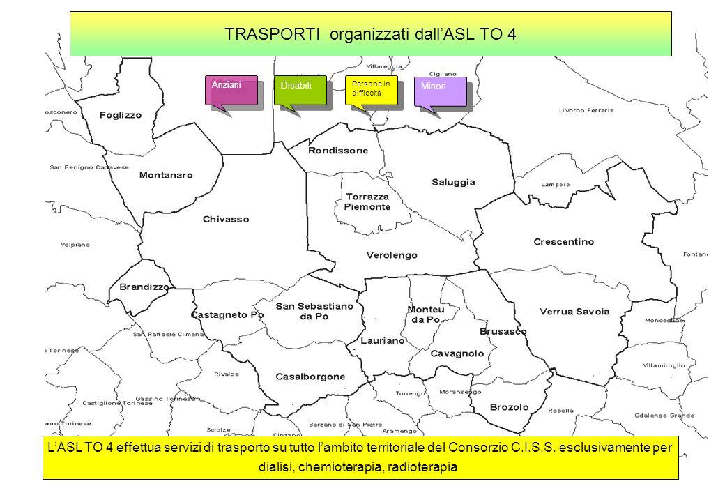 Anziani Persone in difficoltà Disabili Minori TRASPORTI organizzati dallASL TO 4 LASL TO 4 effettua servizi di trasporto su tutto lambito territoriale del Consorzio C.I.S.S.