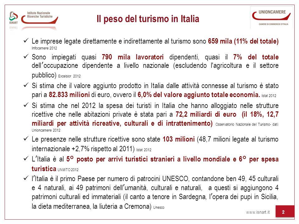 www.isnart.it 2 Il peso del turismo in Italia Le imprese legate direttamente e indirettamente al turismo sono 659 mila (11% del totale) Infocamere 2012 Sono impiegati quasi 790 mila lavoratori dipendenti, quasi il 7% del totale delloccupazione dipendente a livello nazionale (escludendo l agricoltura e il settore pubblico) Excelsior 2012 Si stima che il valore aggiunto prodotto in Italia dalle attività connesse al turismo è stato pari a 82.833 milioni di euro, ovvero il 6,0% del valore aggiunto totale economia.