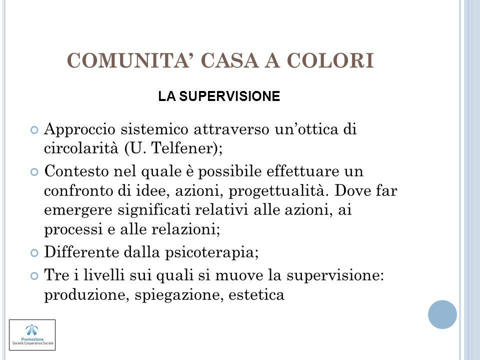 COMUNITA CASA A COLORI Approccio sistemico attraverso unottica di circolarità (U. Telfener); Contesto nel quale è possibile effettuare un confronto di