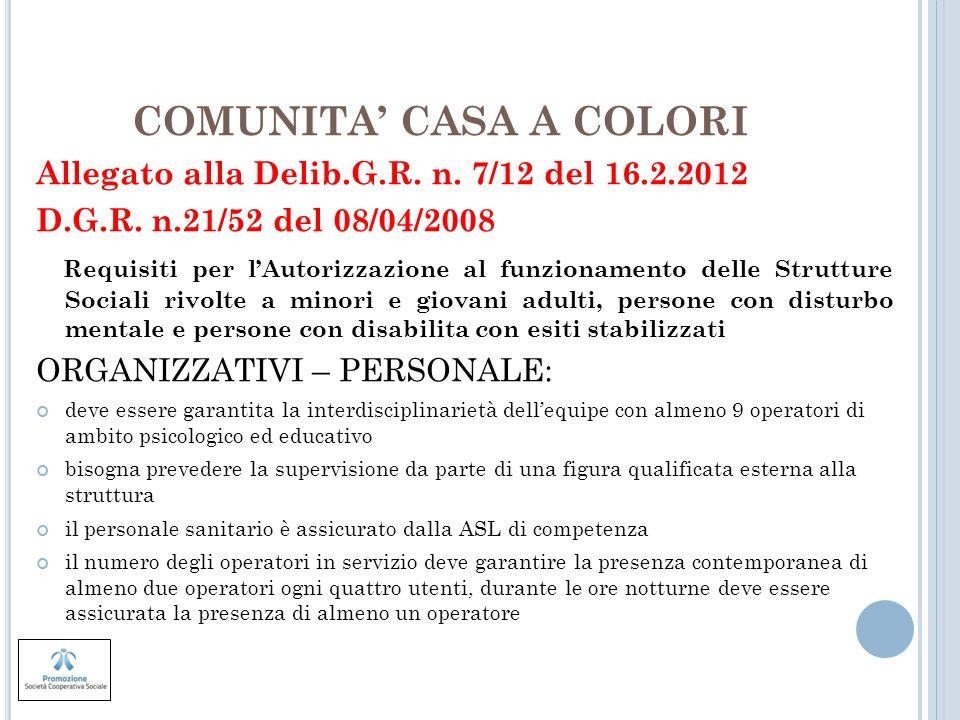 COMUNITA CASA A COLORI Allegato alla Delib.G.R. n. 7/12 del 16.2.2012 D.G.R. n.21/52 del 08/04/2008 Requisiti per lAutorizzazione al funzionamento del