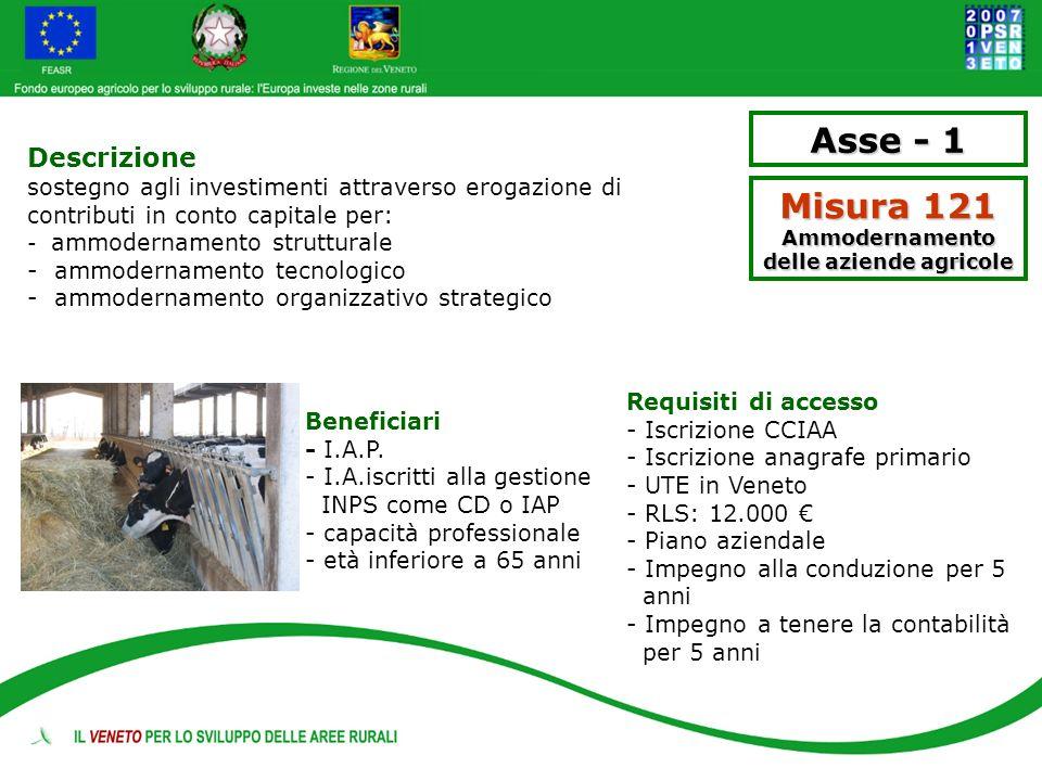Asse - 1 Misura 121 Ammodernamento delle aziende agricole Descrizione sostegno agli investimenti attraverso erogazione di contributi in conto capitale