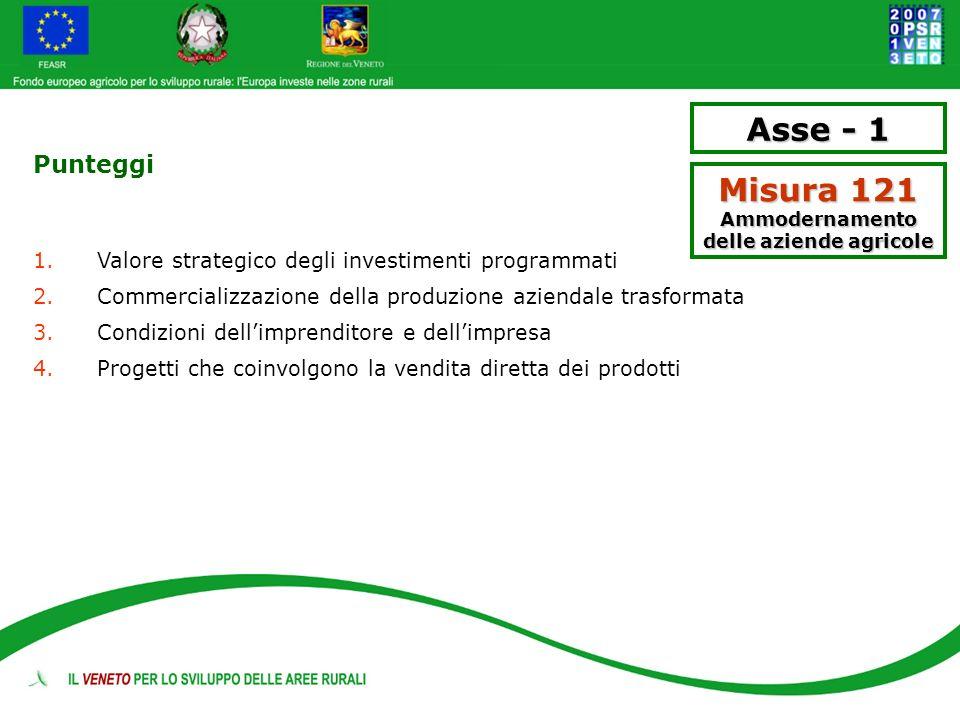 Asse - 1 Misura 121 Ammodernamento delle aziende agricole Punteggi 1.Valore strategico degli investimenti programmati 2.Commercializzazione della prod