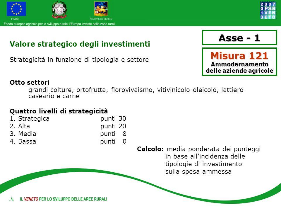 Asse - 1 Misura 121 Ammodernamento delle aziende agricole Valore strategico degli investimenti Strategicità in funzione di tipologia e settore Otto se