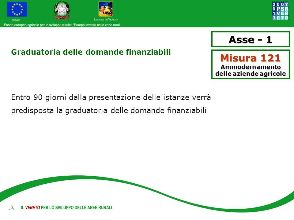Asse - 1 Misura 121 Ammodernamento delle aziende agricole Graduatoria delle domande finanziabili Entro 90 giorni dalla presentazione delle istanze ver