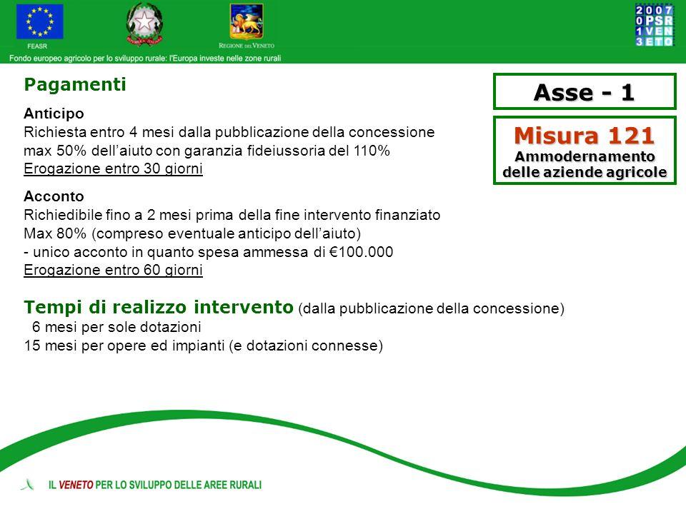 Asse - 1 Misura 121 Ammodernamento delle aziende agricole Pagamenti Anticipo Richiesta entro 4 mesi dalla pubblicazione della concessione max 50% dell