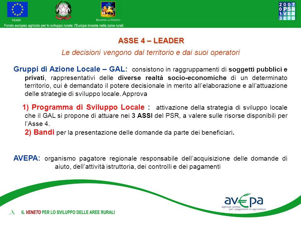 ASSE 4 – LEADER Le decisioni vengono dal territorio e dai suoi operatori Gruppi di Azione Locale – GAL: consistono in raggruppamenti di soggetti pubbl
