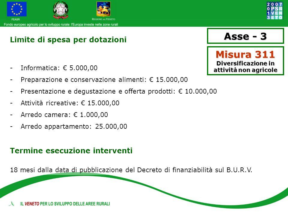 Limite di spesa per dotazioni -Informatica: 5.000,00 -Preparazione e conservazione alimenti: 15.000,00 -Presentazione e degustazione e offerta prodott