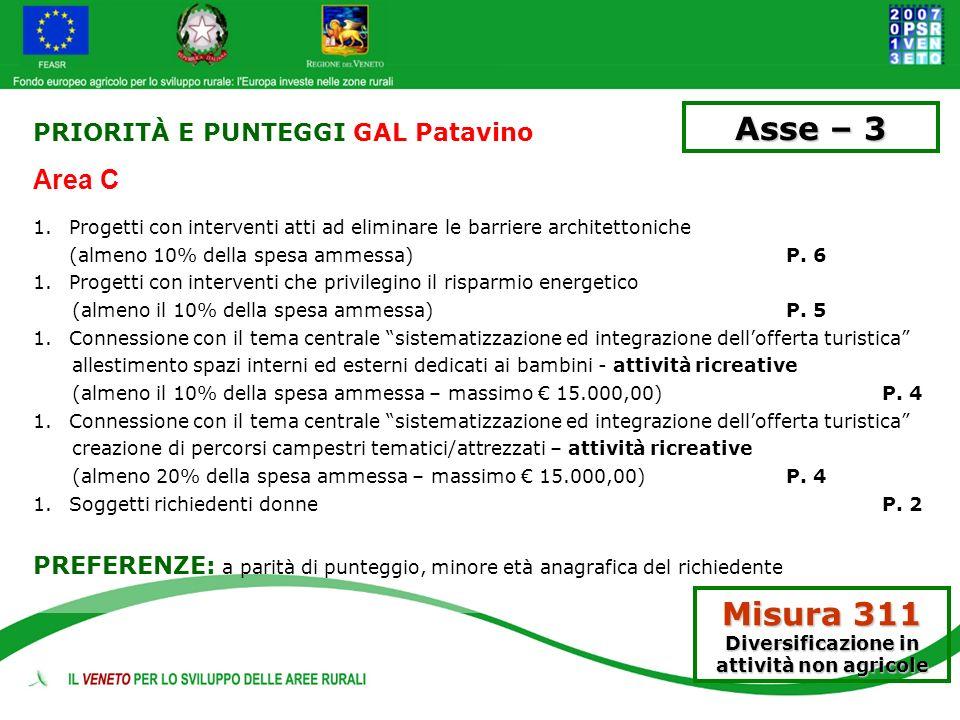 PRIORITÀ E PUNTEGGI GAL Patavino Area C 1.Progetti con interventi atti ad eliminare le barriere architettoniche (almeno 10% della spesa ammessa) P. 6