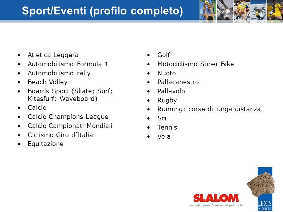 Sport/Eventi (profilo completo) Atletica Leggera Automobilismo Formula 1 Automobilismo rally Beach Volley Boards Sport (Skate; Surf; Kitesfurf; Wavebo