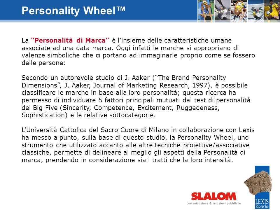 Questo strumento può essere utilizzato per tratteggiare la personalità anche di altri oggetti di indagine quali attività sportive, eventi, sponsorizzazioni… Personality Wheel